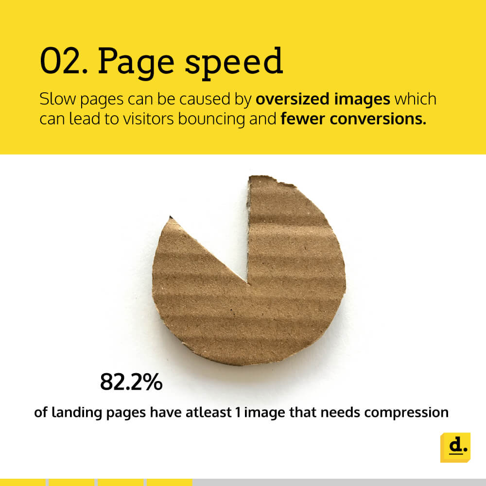 Effect of landing page speed on conversions